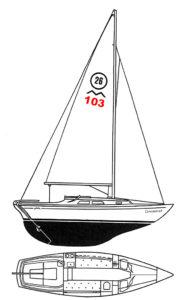 Sailing Boat Design by Sea4See - Sailing Blog